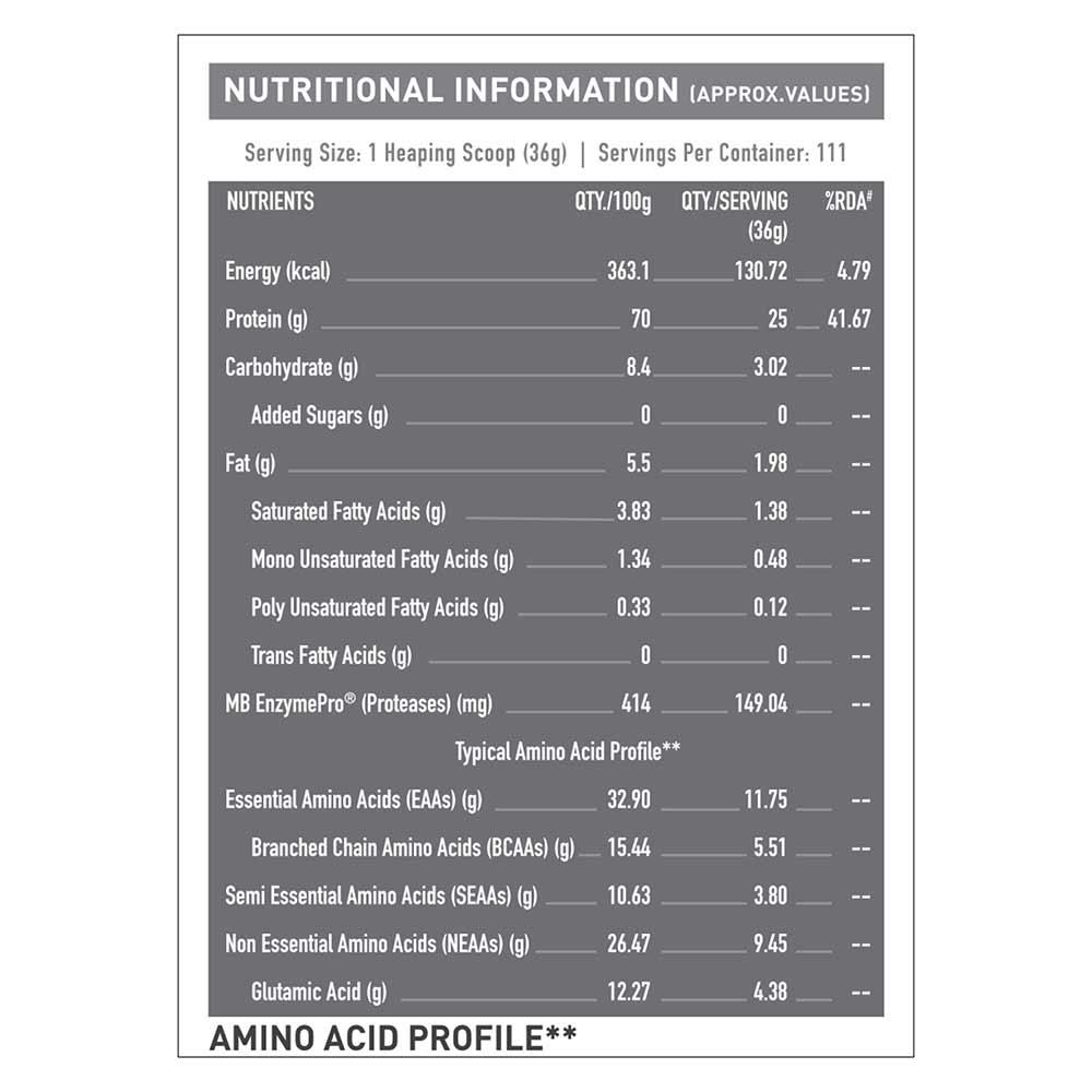5 - MuscleBlaze Biozyme Performance Whey,  8.8 lb  Rich Chocolate